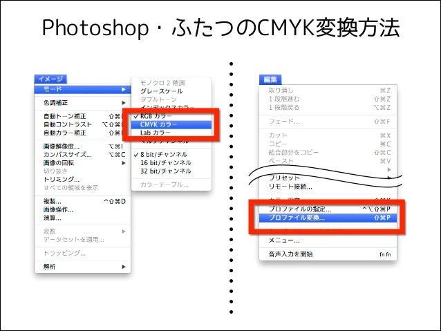 Photoshop・ふたつのCMYK変換方法