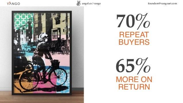 70% REPEAT BUYERS 65% MORE ON RETURN angel.co/vango founders@vangoart.com