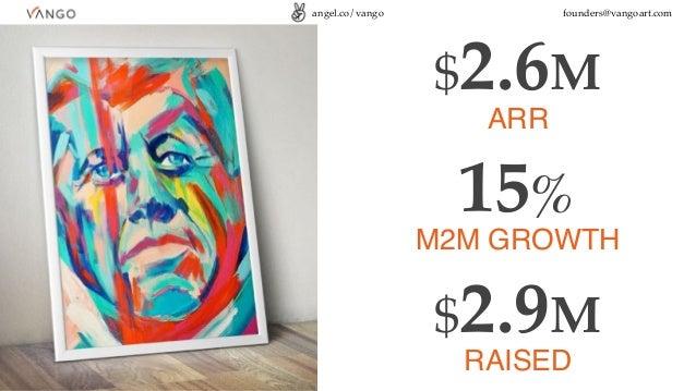 $2.6M ARR 15% M2M GROWTH $2.9M RAISED angel.co/vango founders@vangoart.com