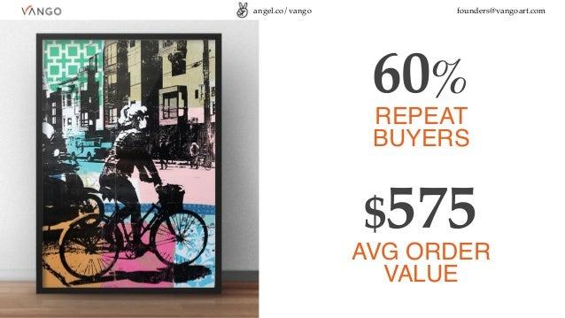 60% REPEAT BUYERS $575 AVG ORDER VALUE angel.co/vango founders@vangoart.com
