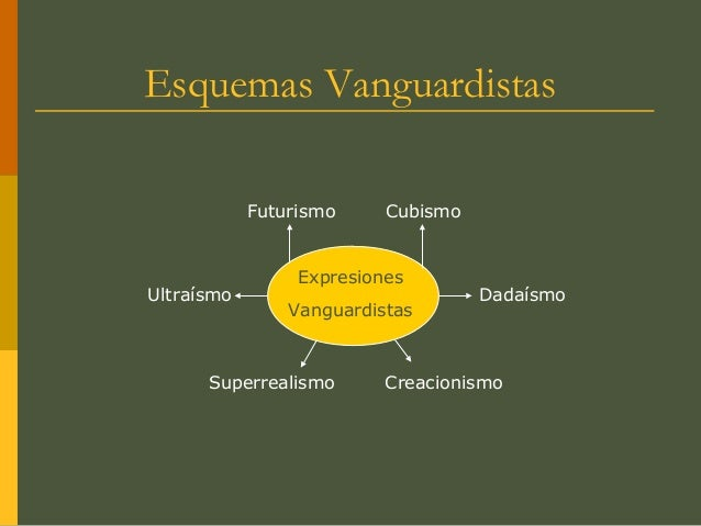 Vanguardias literarias for Tecnicas vanguardistas