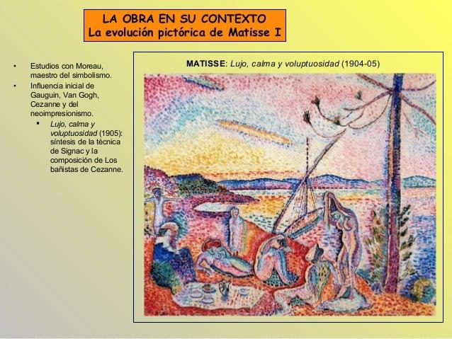 Vanguardias Pictoricas