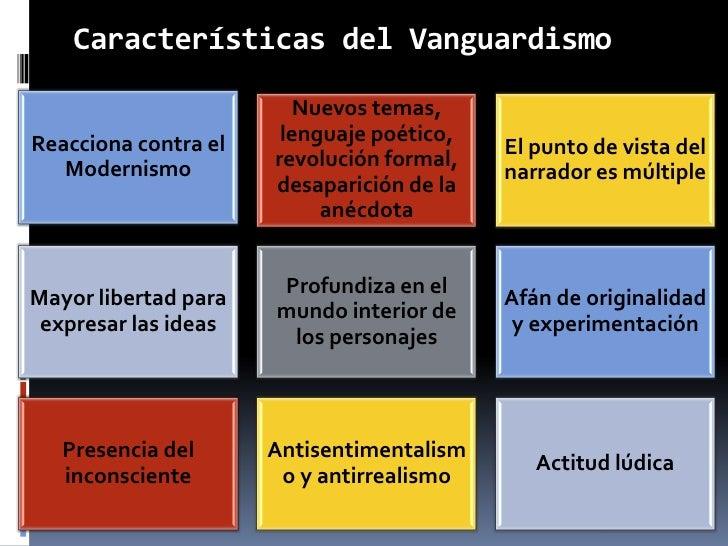 Vanguardismo for Como surgio la vanguardia