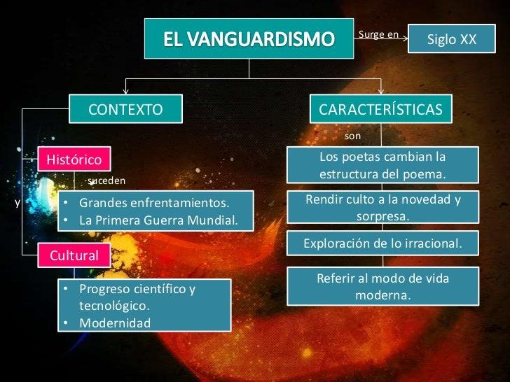 Vanguardismo peruano for Caracteristicas del vanguardismo