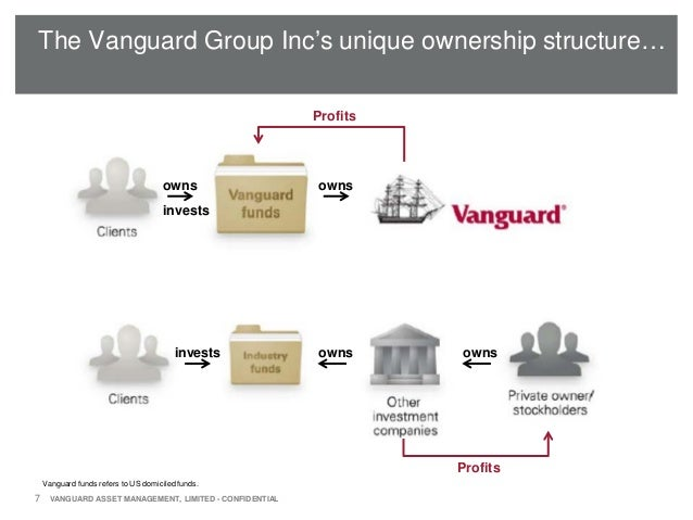 the vanguard group inc Vanguard invests both time and money to remain at the forefront of the investment community the vanguard group offers individual and institutional investors a comprehensive line of mutual funds and brokerage services.