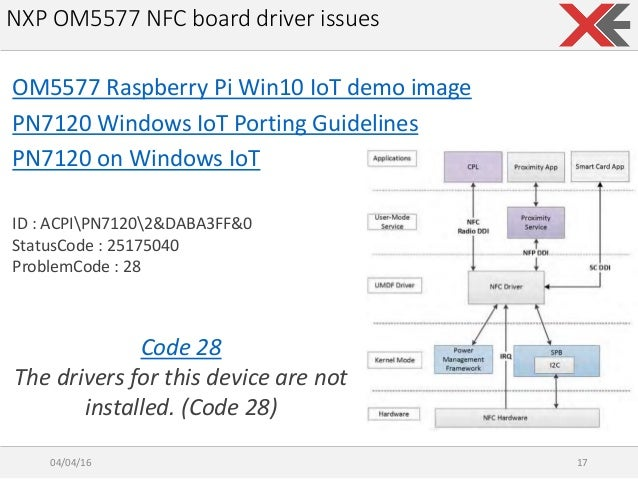 Windows 10 IoT Core, a real sample