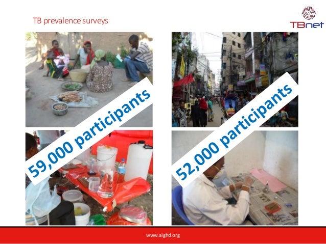 www.aighd.org TB prevalence surveys