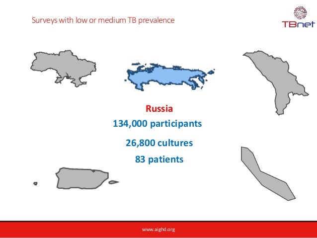 www.aighd.org Surveys with low or medium TB prevalence 134,000 participants Russia 26,800 cultures 83 patients