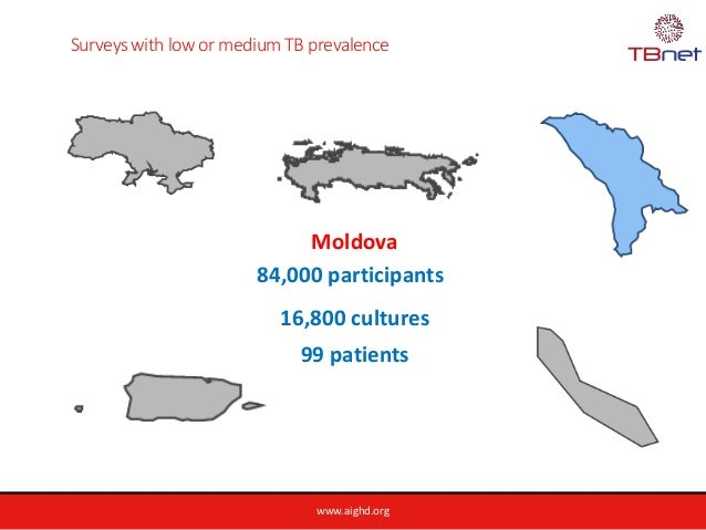 www.aighd.org Surveys with low or medium TB prevalence 84,000 participants Moldova 16,800 cultures 99 patients