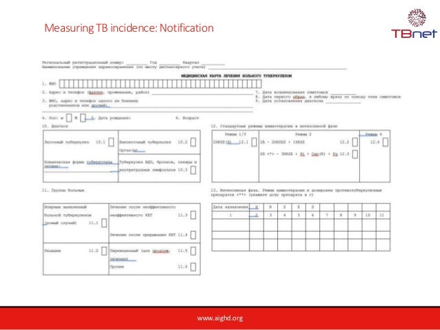 www.aighd.org Measuring TB incidence: Notification