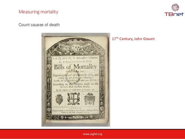 www.aighd.org Measuring mortality Count causes of death 17th Century, John Graunt