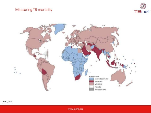 www.aighd.org Measuring TB mortality WHO, 2018