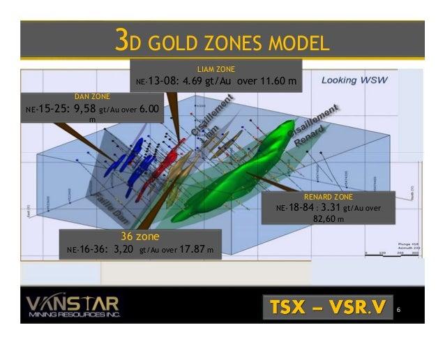 842622afb5 Vanstar Resources - VSR-V - Investor Presentation