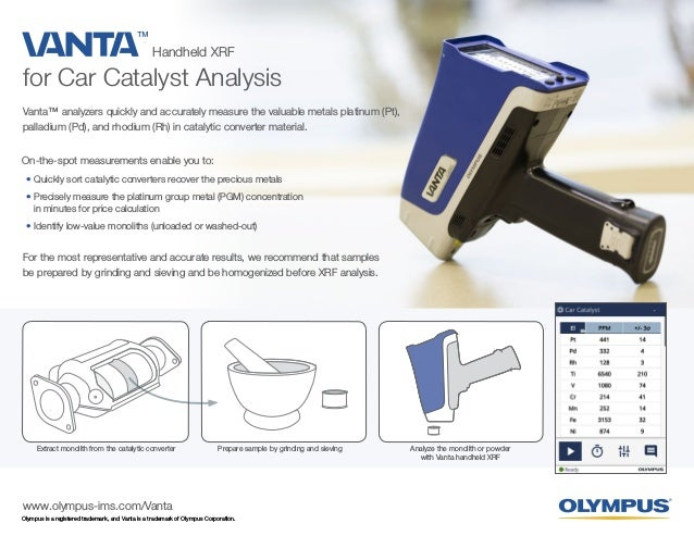 for Car Catalyst Analysis Handheld XRF www.olympus-ims.com/Vanta Olympus is a registered trademark, and Vanta is a tradema...