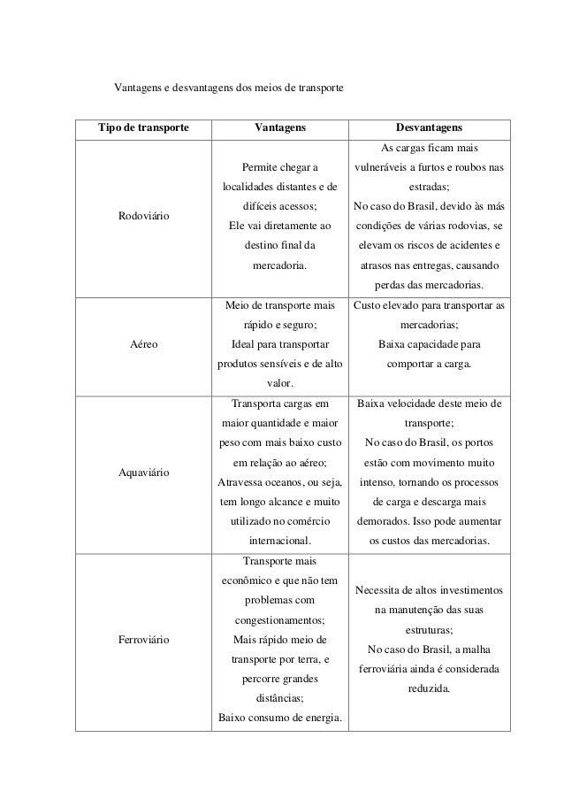Vantagens e desvantagens dos meios de transporteTipo de transporte Vantagens DesvantagensRodoviárioPermite chegar alocalid...