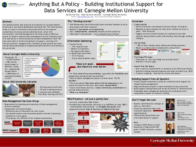 Anything But A Policy - Building Institutional Support for Data Services at Carnegie Mellon University Steven Van Tuyl – D...