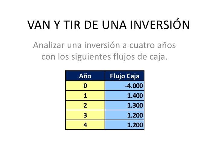 <li>VAN Y TIR DE UNA INVERSIÓN<br />Analizar una inversión a cuatro años con los siguientes flujos de caja-&gt;<br /></li>...