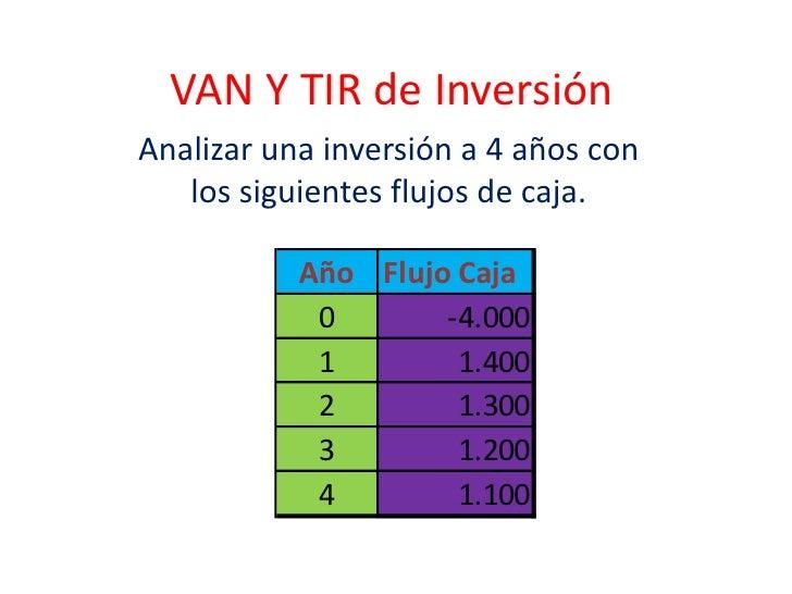 <li>VAN Y TIR de Inversión<br />Analizar una inversión a 4 años con los siguientes flujos de caja-&gt;<br /></li><li>Gráfi...