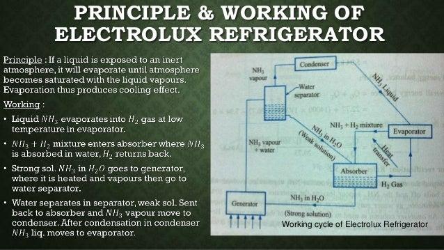 Schematic Diagram Electrolux Refrigerator - WIRING DIAGRAMS •