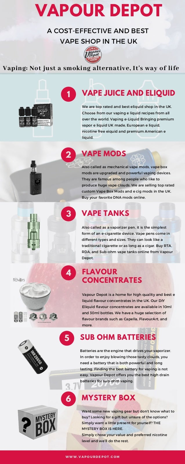 Vapour Depot: A Cost Effective and Best Vape Shop In The UK