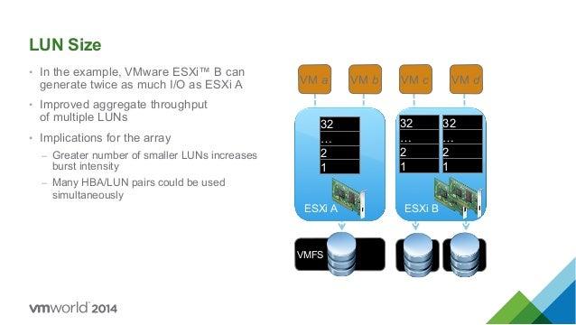vmware sql server best practices