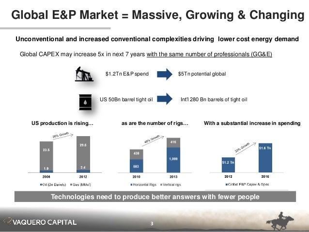 Vaquero Capital Energy Tech Market Update 2014