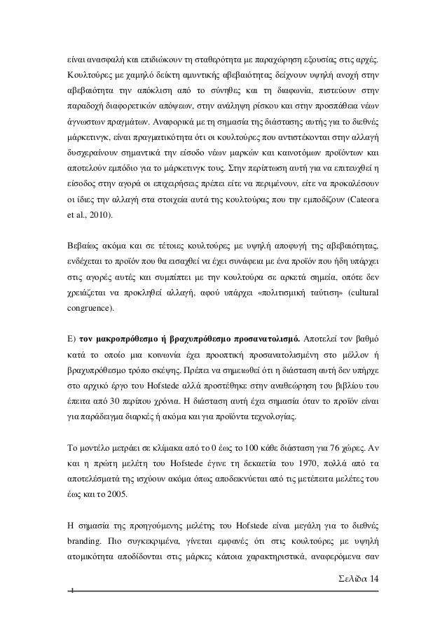 Dissertation international marketing