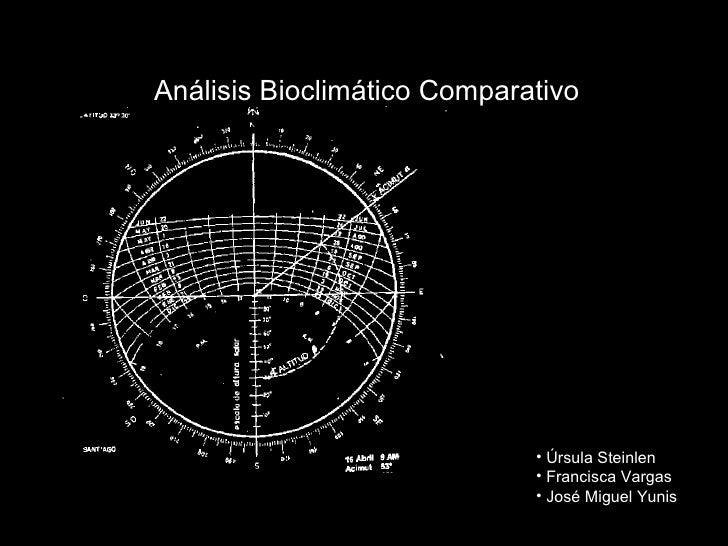 Análisis Bioclimático Comparativo                                  • Úrsula Steinlen                              • Franci...