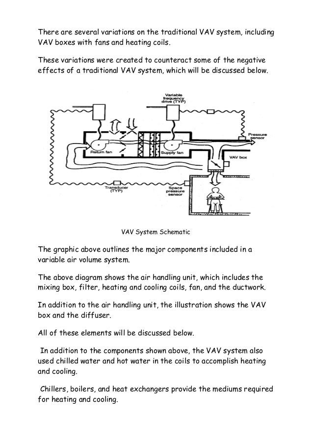 Bs 2 Variable Air Volume Systems