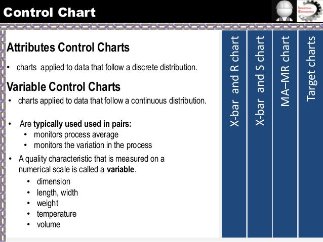 CONTROL CHART FOR VARIABLES EPUB DOWNLOAD