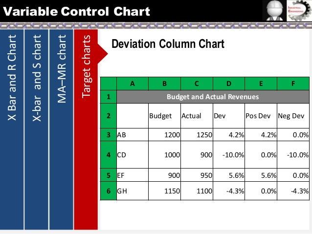 xbar r charts with minitab lean sigma corporation