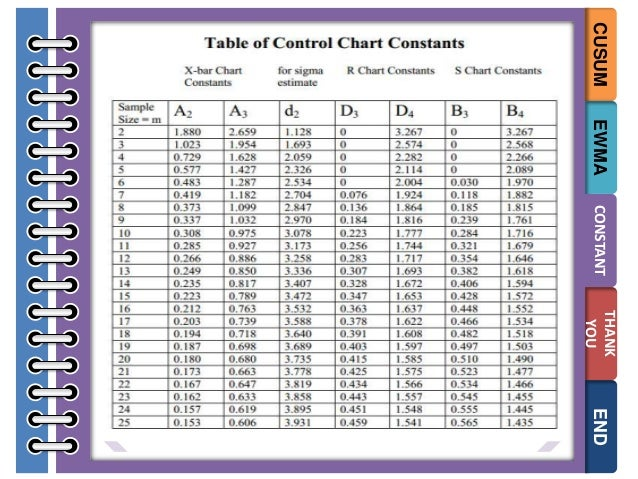 excel how to make a variable constant