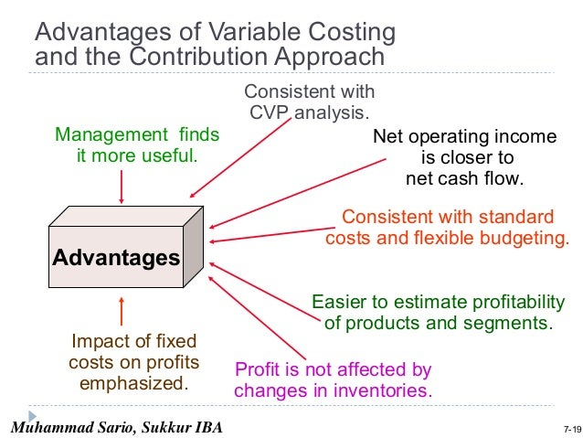 variable costing The formula for calculating total variable cost is: total variable cost = total  quantity of output x variable cost per unit of output the term variable cost is not  to.
