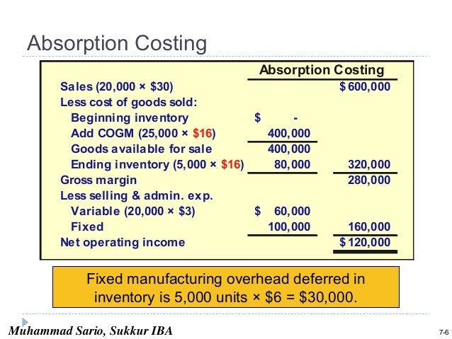 How To Calculate Variable Cost Of Goods Sold