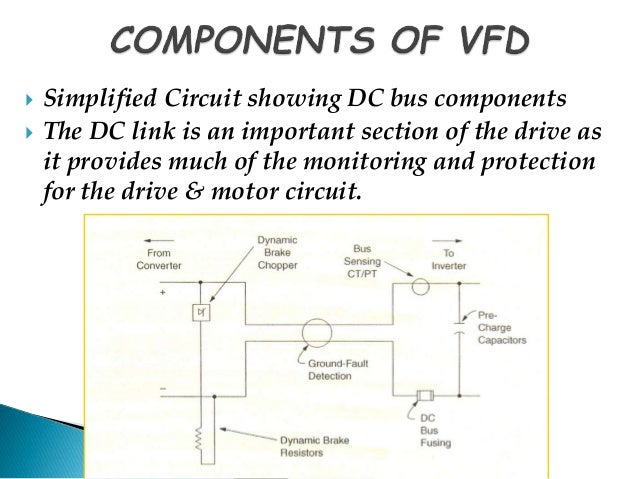 Variable Frequency Drives For Industrial Applications in addition Preoperative Assessment Of The Older Surgical Patient Honing In On Ger Peer Reviewed Fulltext Article CIA additionally Roadsters Honda Cbf 500 Abs likewise Kerrville Texas further Model Mag ic Materials In The Frequency Domain With An App. on utility frequency