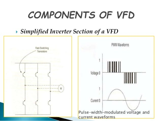 Variable frequency drives for industrial applications
