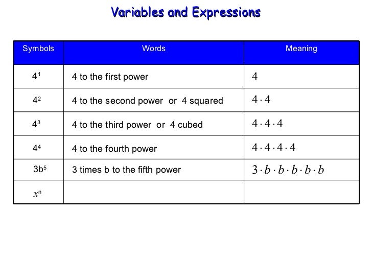 Variables Expressions