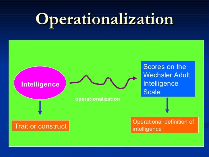 """operationalizing constructs Construct validity """"empirical"""" means operationalizing constructs then collecting data, the preferred way of knowing in modern science an """"empiricist"""" is."""