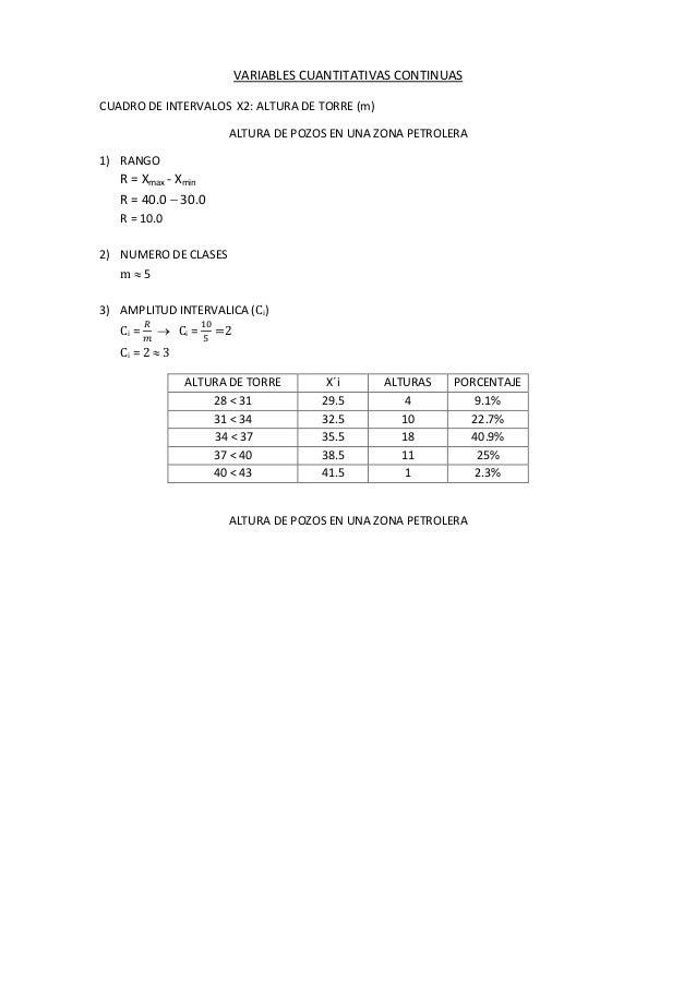 VARIABLES CUANTITATIVAS CONTINUAS CUADRO DE INTERVALOS X2: ALTURA DE TORRE (m) ALTURA DE POZOS EN UNA ZONA PETROLERA 1) RA...