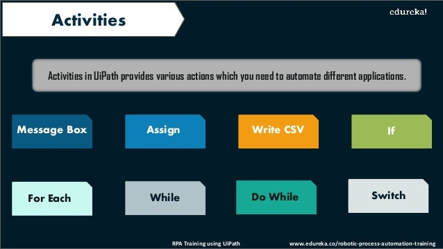 Variables, Data Types and Activities in UiPath | Basics of UiPath | U…