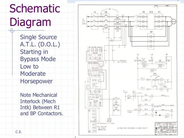 variable speed fire pump controllers rh slideshare net  diesel engine fire pump controller wiring diagram