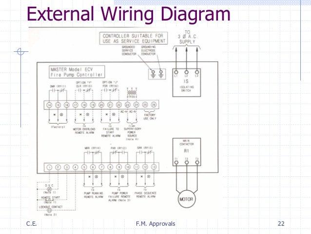 fire pump control wiring diagram auto electrical wiring diagram u2022 rh 6weeks co uk  fire pump control panel wiring diagram pdf