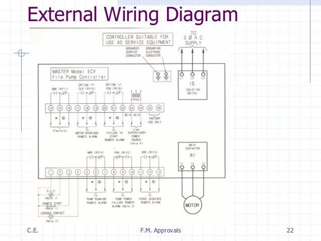 [SCHEMATICS_4HG]  Variable speed fire pump controllers | Fire Pump Controller Wiring Diagram |  | SlideShare