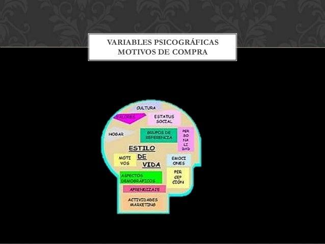 VARIABLES PSICOGRÁFICAS  MOTIVOS DE COMPRA