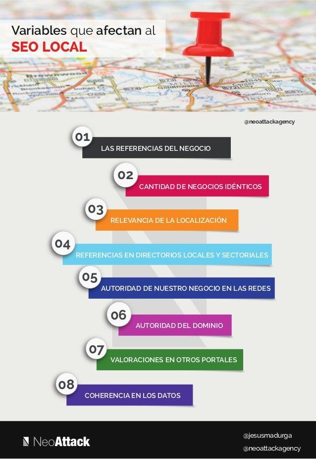 VALORACIONES EN OTROS PORTALES AUTORIDAD DEL DOMINIO AUTORIDAD DE NUESTRO NEGOCIO EN LAS REDES REFERENCIAS EN DIRECTORIOS ...