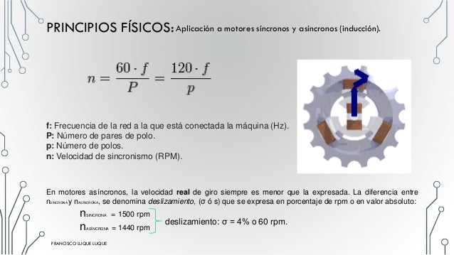 PRINCIPIOS FÍSICOS: El flujo magnético en los polos del motor depende de la tensión. Si hacemos el factor U/f constante… P...
