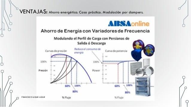 VENTAJAS: Ahorro energético. Caso práctico. Modulación por álabes. FRANCISCO LUQUE LUQUE 19 FRANCISCO LUQUE LUQUE