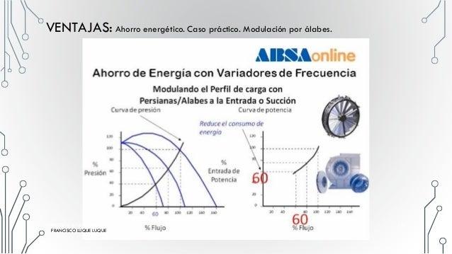 VENTAJAS: Ahorro energético. Caso práctico. Modulación por variadores de frecuencia. FRANCISCO LUQUE LUQUE 20 FRANCISCO LU...
