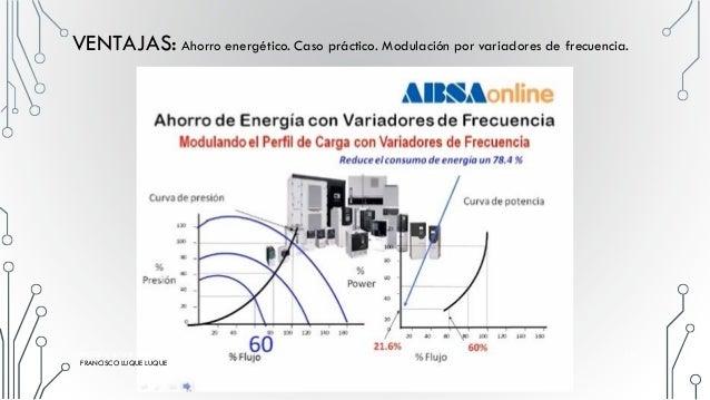 VENTAJAS: Ahorro energético. Caso práctico. Comparación. FRANCISCO LUQUE LUQUE 21 FRANCISCO LUQUE LUQUE