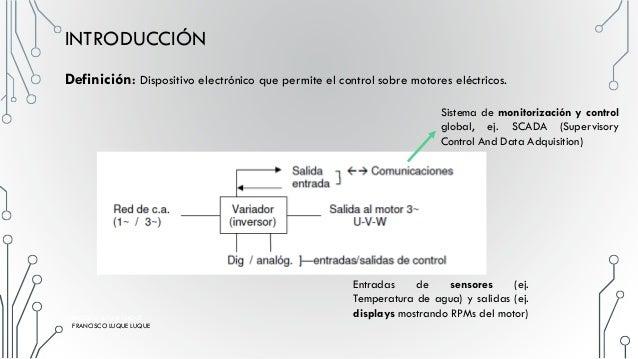 LÍNEAS GENERALES • Introducción • Variación de velocidad motores CC. • Qué es un variador de frecuencia. • Funcionamiento ...